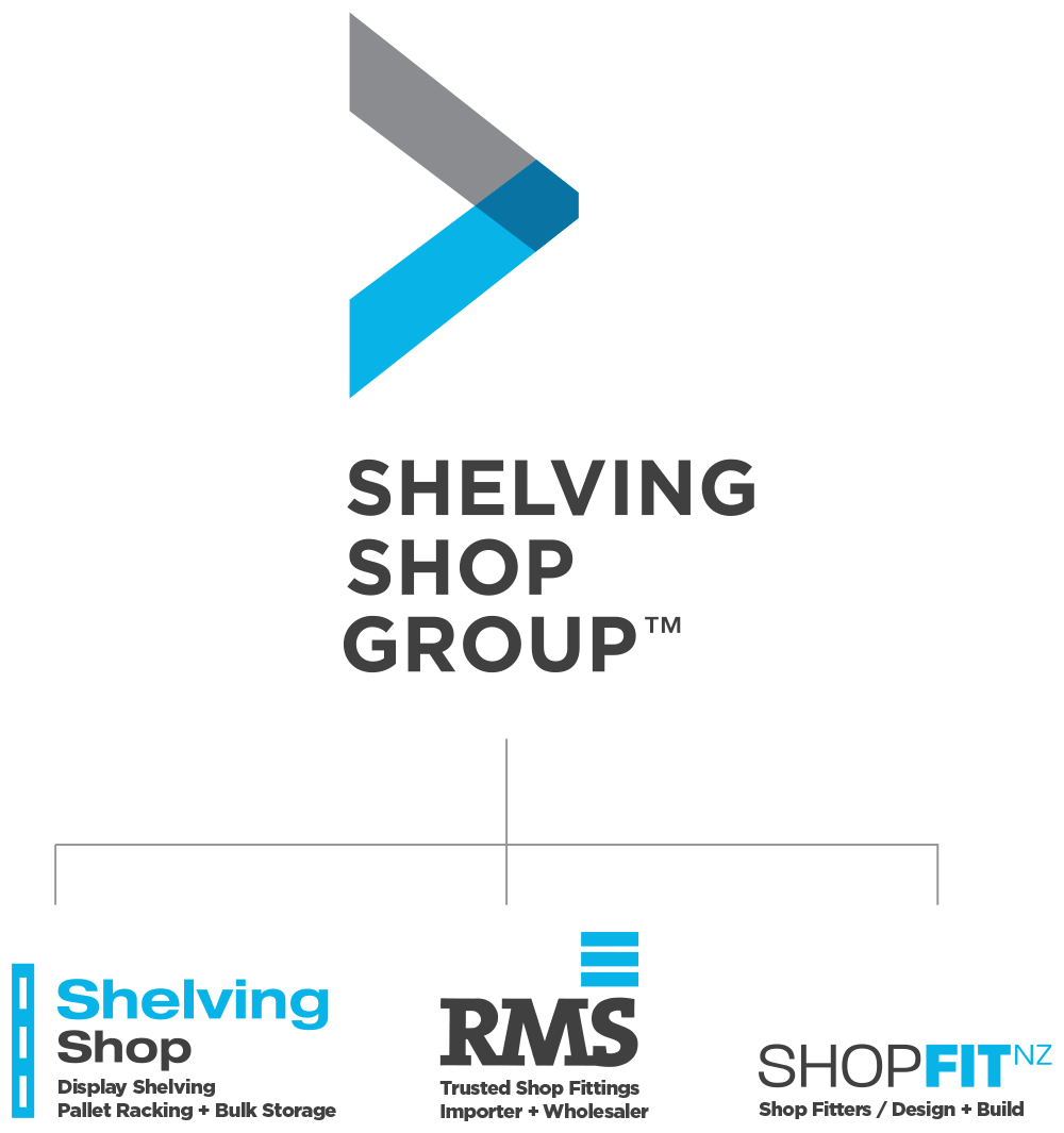 Shelving Shop Group tree